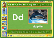 Learning about the Letter 'D'